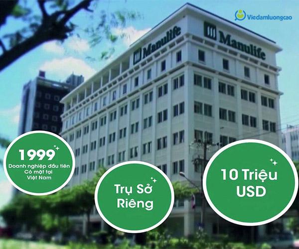 Công ty bảo hiểm Manulife Việt Nam